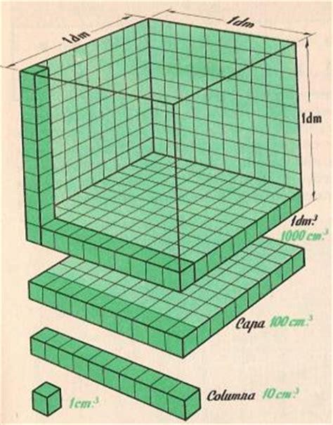 cuantos metros cuadrados tiene un metro cubico opiniones de decametro cubico