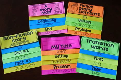 I M Flipping Over Flip Books Tunstall S Teaching Tidbits Flip Book Templates For Teachers