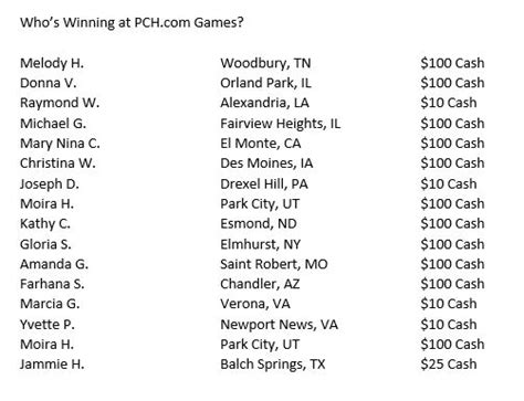 Pch Minute Mania - who s winning at pch com games this month pch blog