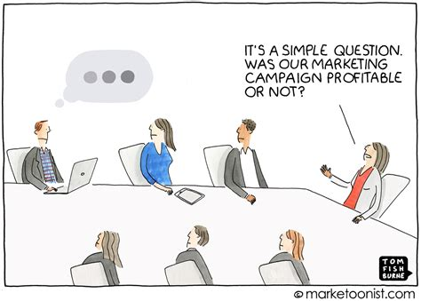 The 10 And Designer Collaborations We Want To See Happen by Marketing Roi Marketoonist Tom Fishburne