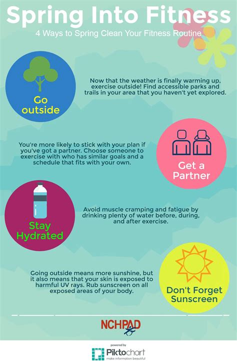spring tips spring into fitness nchpad building healthy inclusive