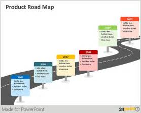 road map powerpoint template free free offer on 24point0 product roadmap slide