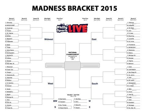 blank march madness bracket template 7 best images of march madness printable bracket 2015
