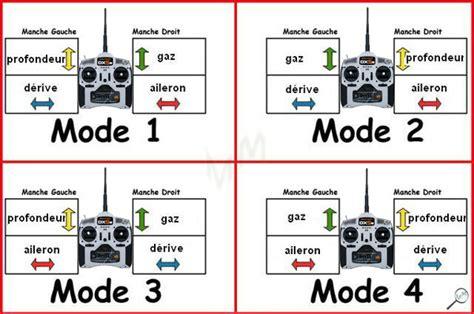 one modes quel mode radio pour les avions en venant des h 233 lis