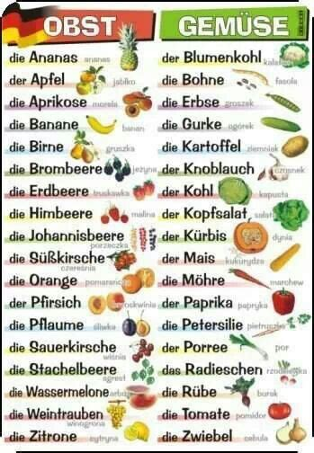 fruit in german vegetable and fruit in german foreign language tools