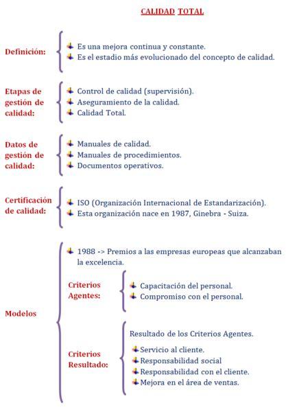 preguntas de comprension pelicula coco archivo cuadrosinopticocalidadtotal png wikipedia la