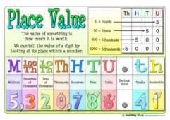 ks2 place value resources teaching ideas
