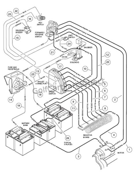 club car golf cart 36 volt battery wiring diagram car
