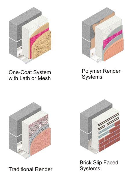 Cavity Wall Insulation Types Uk - external wall insulation