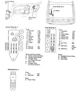 1989 Toyota Camry Fuse Box Diagram Toyota Pickup Fuel Injected Diagram Fuse Box Carpet