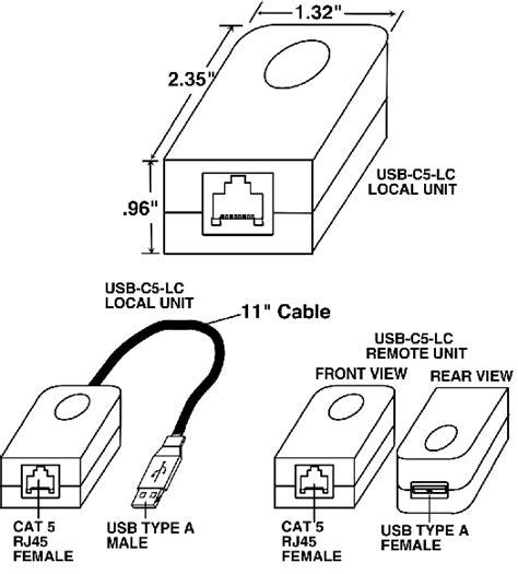 usb cat5 wiring diagram wiring diagram with description