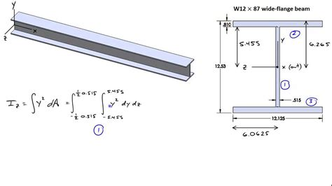 moment of inertia calculation for i section area moment of inertia of a wide flange beam youtube