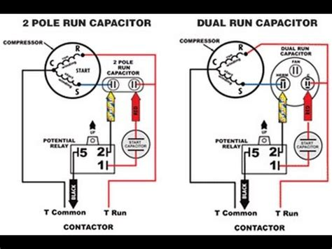 how do motor run capacitors work start capacitor vs run capacitor