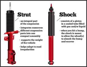 Car Shock Absorber Gas Vs The Difference Between Shocks And Struts And When Do We