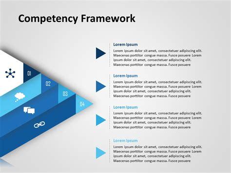competency framework template competency framework powerpoint template 2 slideuplift