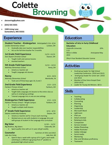 tutor resume sample monster com