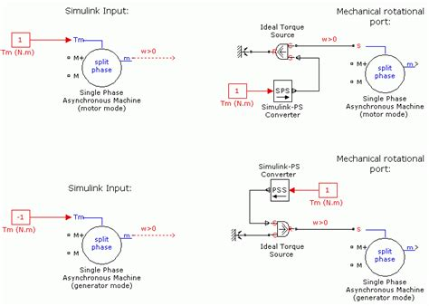 induction motor using matlab matlab simulink single phase induction motor mhstatya