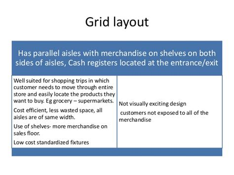 grid layout benefits retail store layout design and display