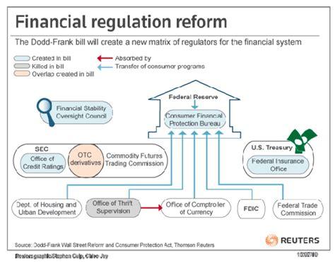securities regulation flowchart securities regulation flowchart 28 images securities