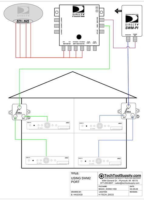 directv swm8 wiring diagram get free image about wiring