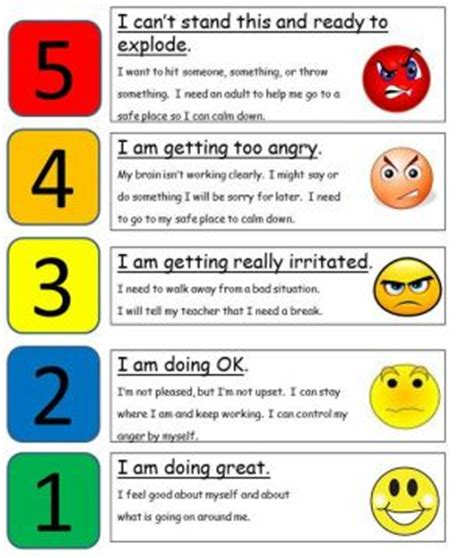 the 5 point scale template 25 best ideas about 5 point scale on anger