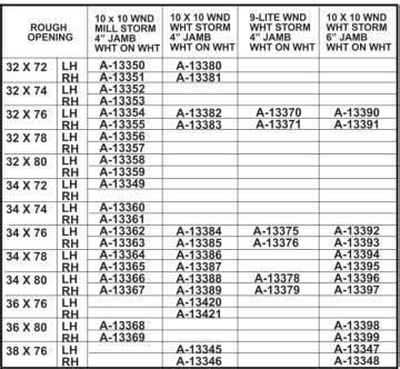 Standard Interior Door Size Chart Interior Door Size Chart Smalltowndjs