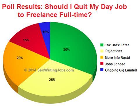 freelance writers salary