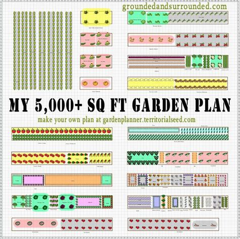layout of kitchen garden pdf my 5 000 sq ft vegetable garden plan grounded surrounded