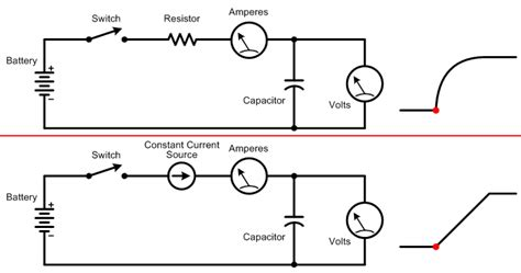 capacitor charging limit charging capacitor limit current 28 images charging calculate charge time of a capacitor