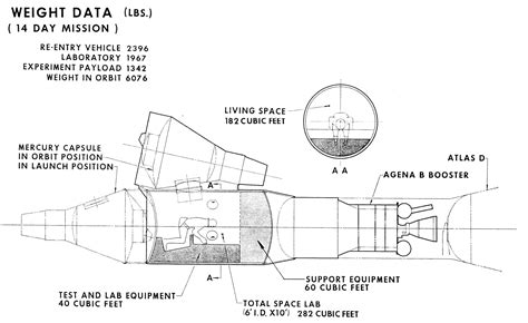 Another Word For Floor Plan by Sidebar The Mercury Space Station False Steps