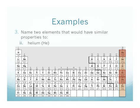 Who Organized The Periodic Table by 10 14 Review How Is The Periodic Table Organized