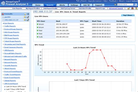 trend analysis report sle firewall historical trend analysis firewall analyzer