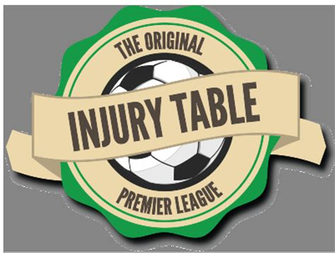 epl injury table english premier league injury table physioroom com