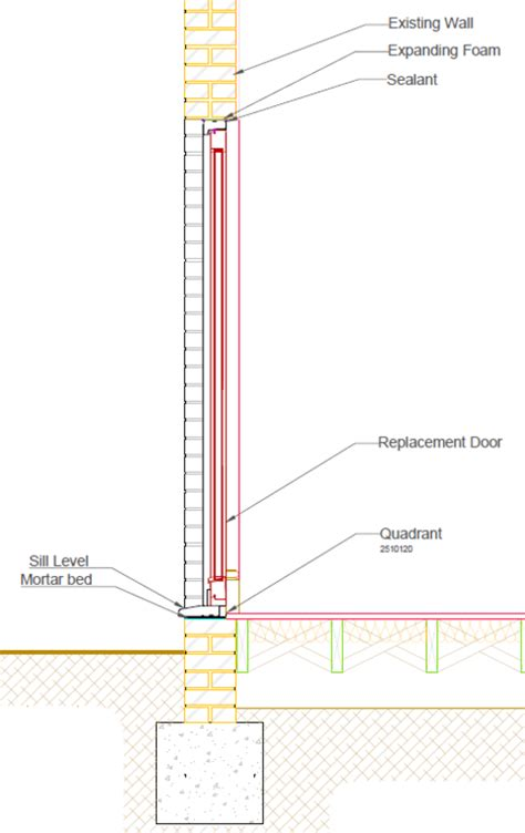 Door Section by External Door Retrofit Solution Data Sheet