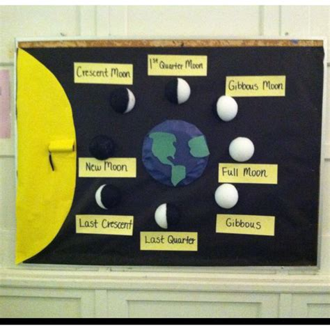 edu science moon phase light 119 best science objects in the sky images on pinterest