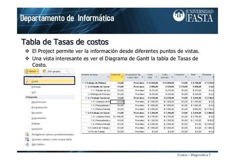 tabla de tasas de costo cos project curso ms project 2010