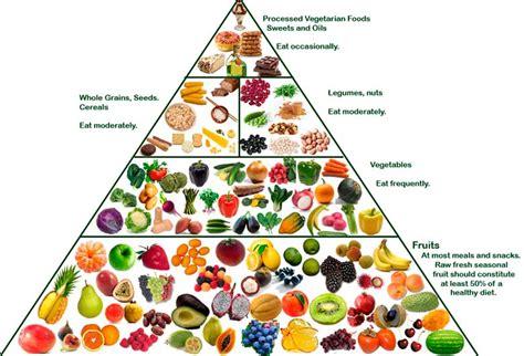 piramide alimentare vegana c 243 mo empezar una dieta vegetariana