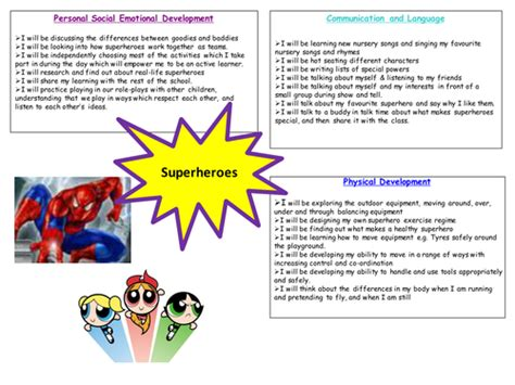 Superheroes Topic Web By Jeni0 Teaching Resources Tes Topic Web Template