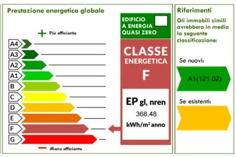 classificazione energetica casa classi energetiche edifici certificazione energetica