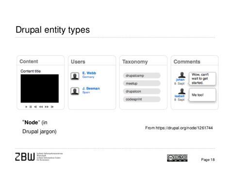 drupal theme entity linked data publishing with drupal swib13 workshop