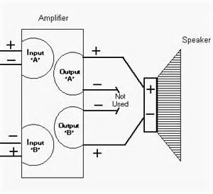 circuit diagram simple 300w subwoofer power amplifier wiring circuit diagram