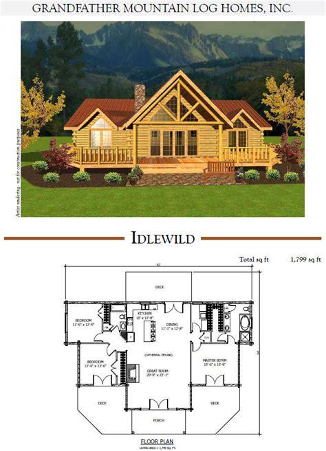 Cabin Designs Grandfather Mountain Log Homes