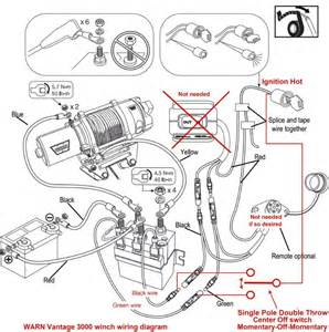warn 3000 atv winch wiring warn get free image about wiring diagram