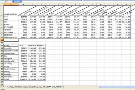 It Budget Spreadsheet by Budgeting Spreadsheet Hallee The Homemaker
