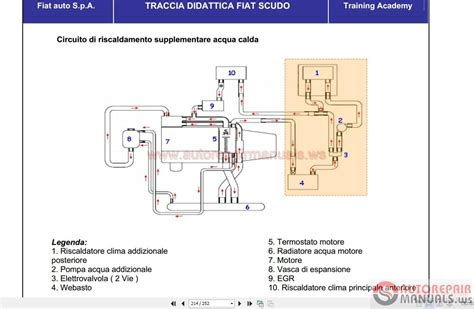fiat ducato citroen jumper 2016 service manual wiring diagram auto repair manual forum fiat workshop manual elearn dte auto repair manual forum heavy equipment forums