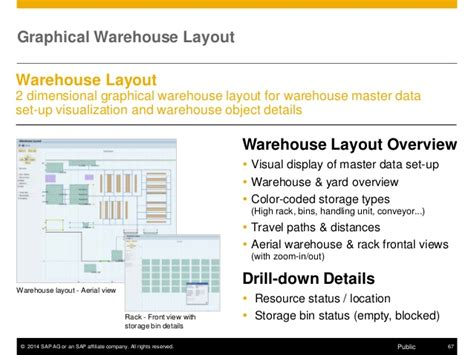 Graphical Warehouse Layout In Ewm | sap ewm detailed presentation