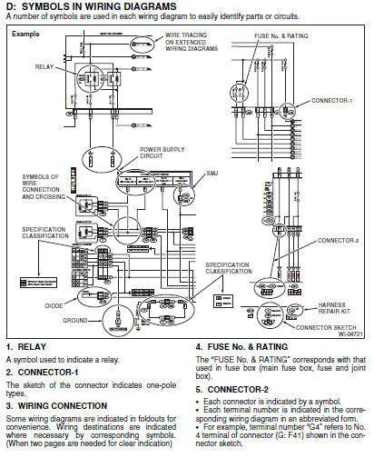 subaru impreza wiring diagram pdf 28 images 2001 2007