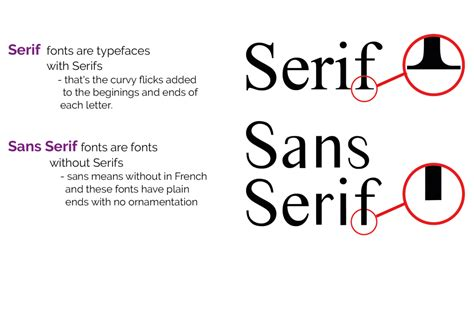 design font serif design terms glossary for the non designer s is for