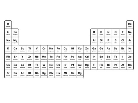 printable periodic table aqa intro to the periodic table by seasquirt teaching