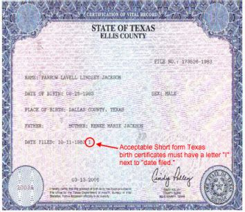 Gregg County Divorce Records Passport For International Travel Ut Passport Information